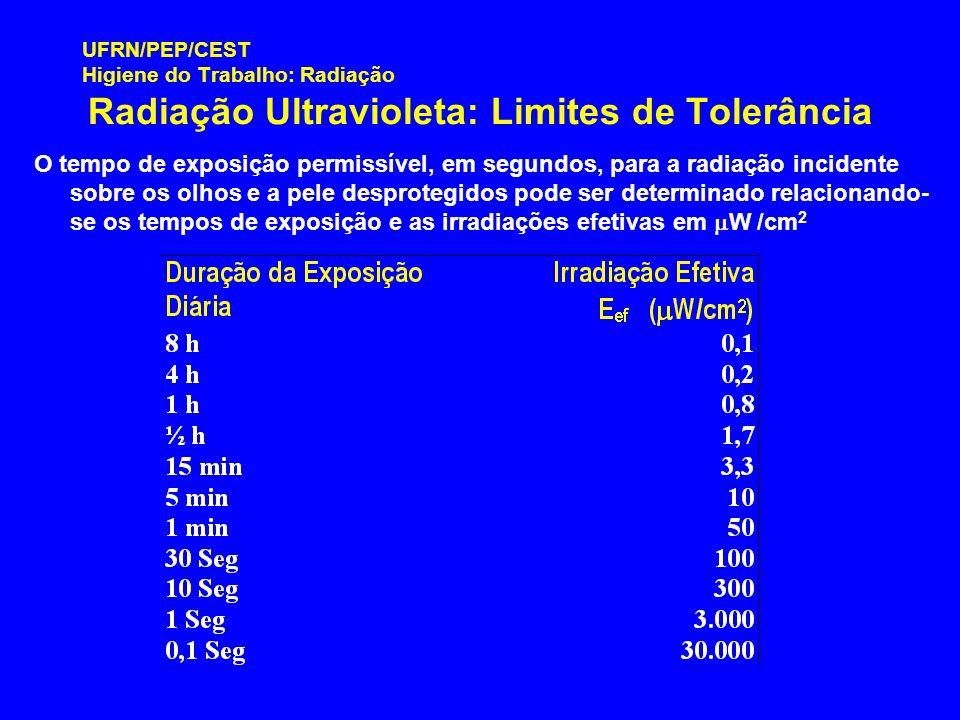 UFRN/PEP/CEST Higiene do Trabalho: Radiação Radiação Ultravioleta: Limites de Tolerância O tempo de exposição permissível, em segundos, para a radiaçã