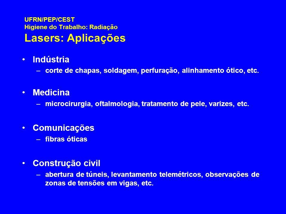 UFRN/PEP/CEST Higiene do Trabalho: Radiação Lasers: Aplicações Indústria –corte de chapas, soldagem, perfuração, alinhamento ótico, etc. Medicina –mic