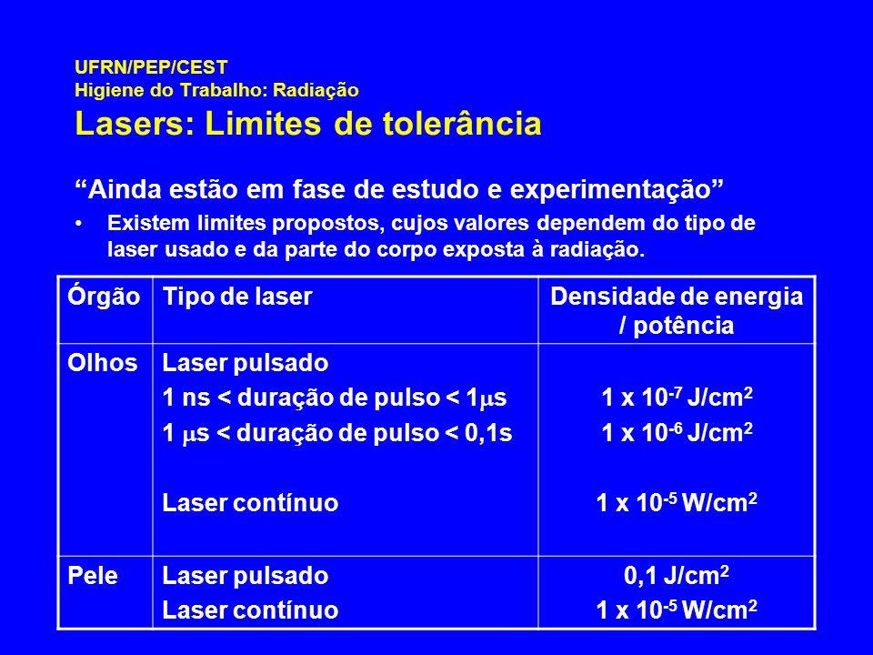 UFRN/PEP/CEST Higiene do Trabalho: Radiação Lasers: Limites de tolerância Ainda estão em fase de estudo e experimentação Existem limites propostos, cu