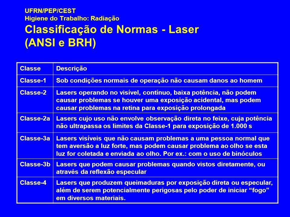 UFRN/PEP/CEST Higiene do Trabalho: Radiação Classificação de Normas - Laser (ANSI e BRH) ClasseDescrição Classe-1Sob condições normais de operação não