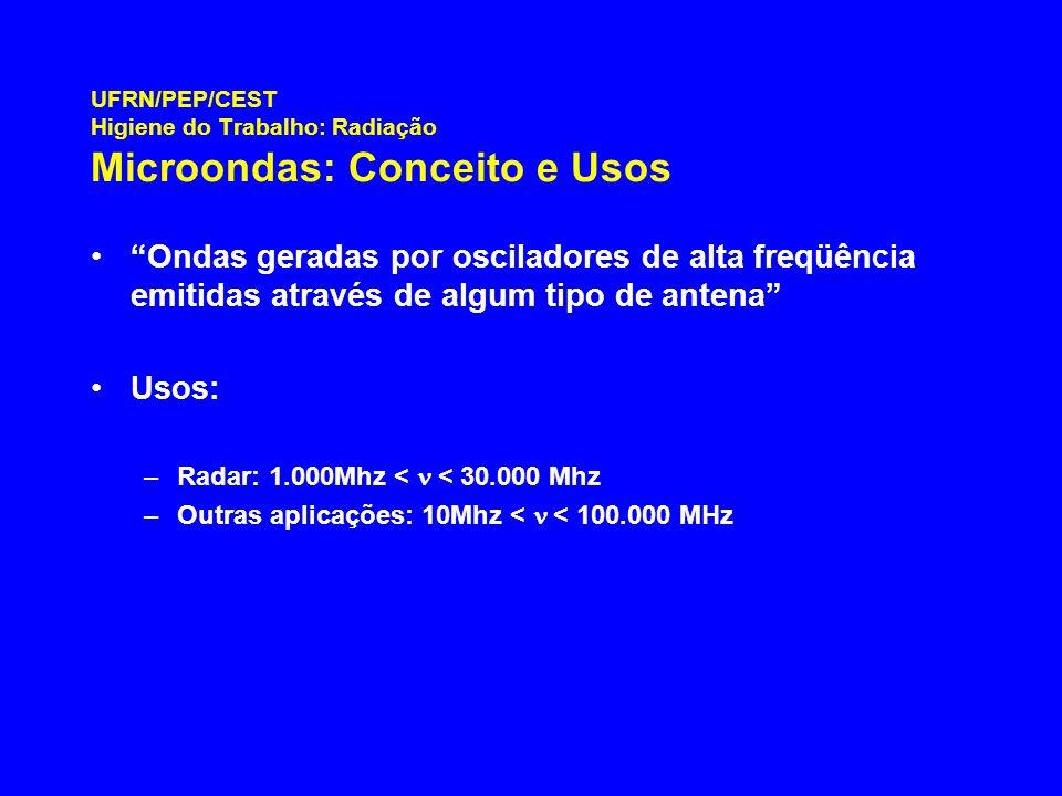 UFRN/PEP/CEST Higiene do Trabalho: Radiação Microondas: Conceito e Usos Ondas geradas por osciladores de alta freqüência emitidas através de algum tip