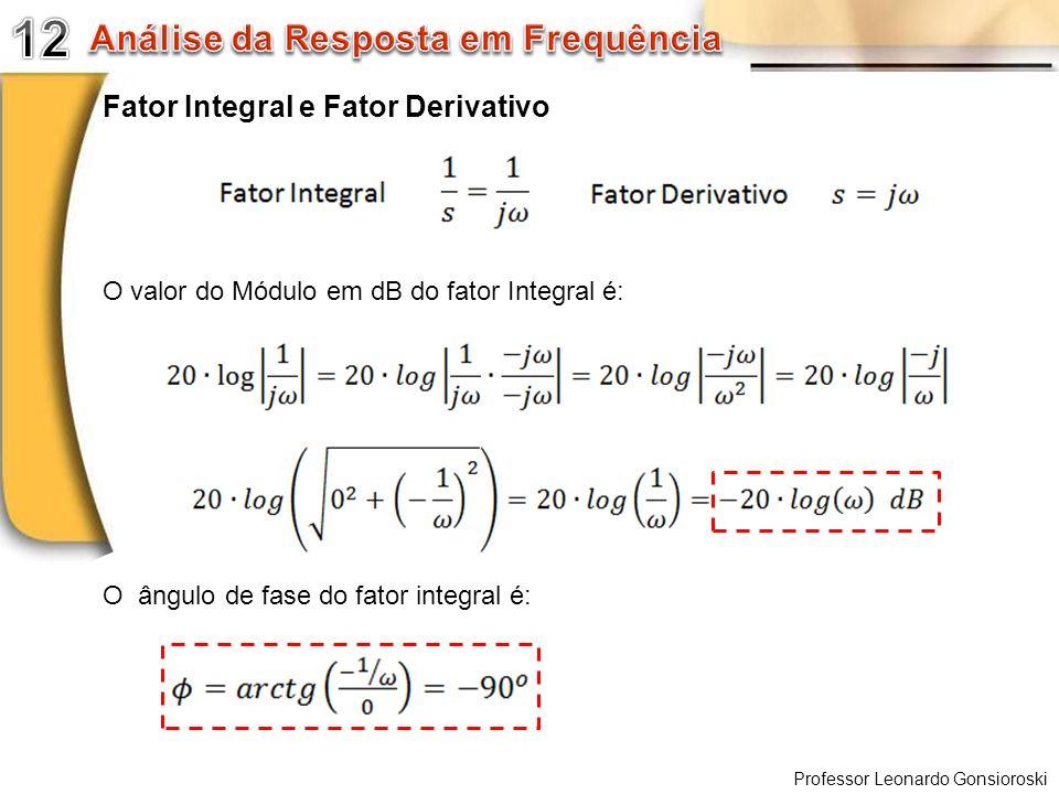 Fator Integral e Fator Derivativo O valor do Módulo em dB do fator Integral é: O ângulo de fase do fator integral é: