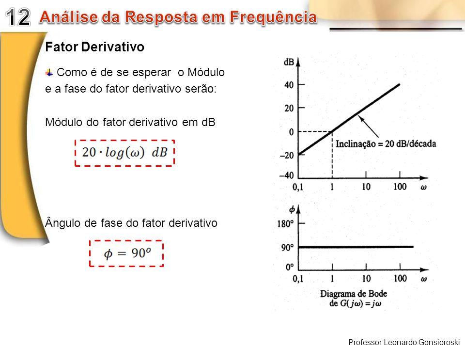 Professor Leonardo Gonsioroski Fator Derivativo Como é de se esperar o Módulo e a fase do fator derivativo serão: Módulo do fator derivativo em dB Âng