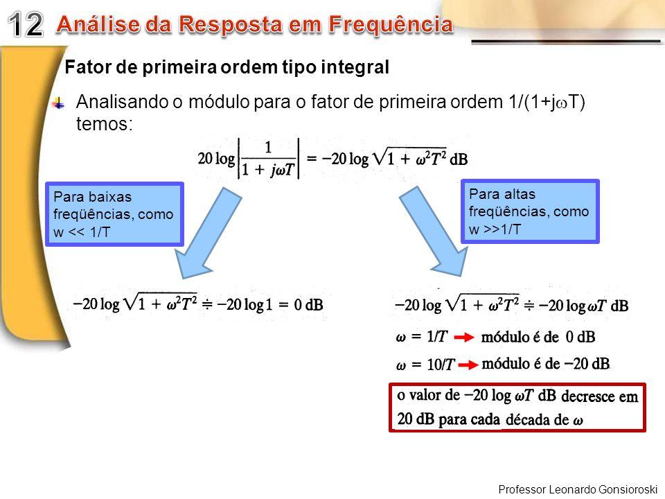 Professor Leonardo Gonsioroski Fator de primeira ordem tipo integral Analisando o módulo para o fator de primeira ordem 1/(1+j T) temos: Para baixas f