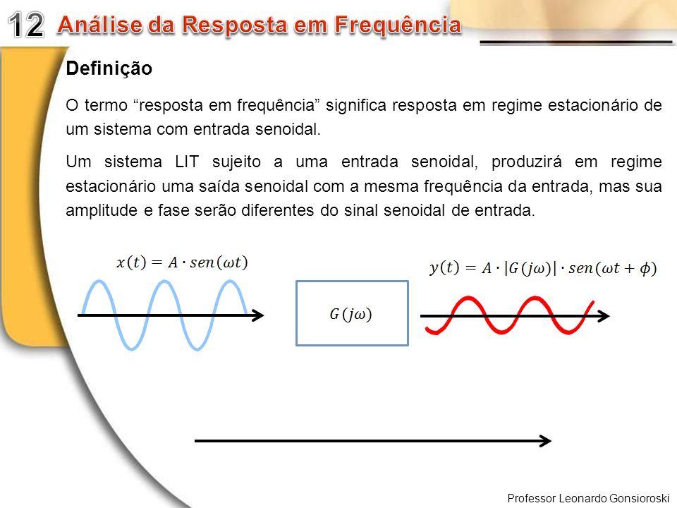 Definição O termo resposta em frequência significa resposta em regime estacionário de um sistema com entrada senoidal. Um sistema LIT sujeito a uma en