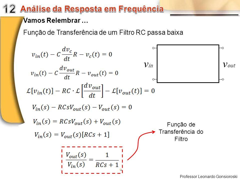 Vamos Relembrar … Professor Leonardo Gonsioroski Função de Transferência de um Filtro RC passa baixa v in v out Filtro RC Passa Baixa Função de Transf