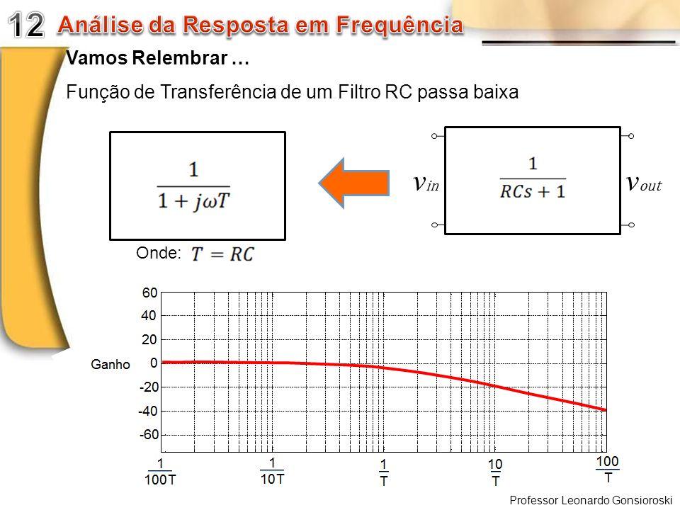 Vamos Relembrar … Professor Leonardo Gonsioroski Função de Transferência de um Filtro RC passa baixa v in v out Filtro RC Passa Baixa Onde: