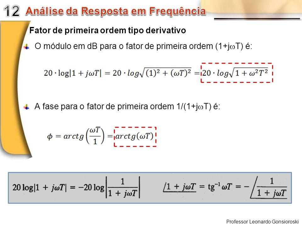 Professor Leonardo Gonsioroski Fator de primeira ordem tipo derivativo O módulo em dB para o fator de primeira ordem (1+j T) é: A fase para o fator de