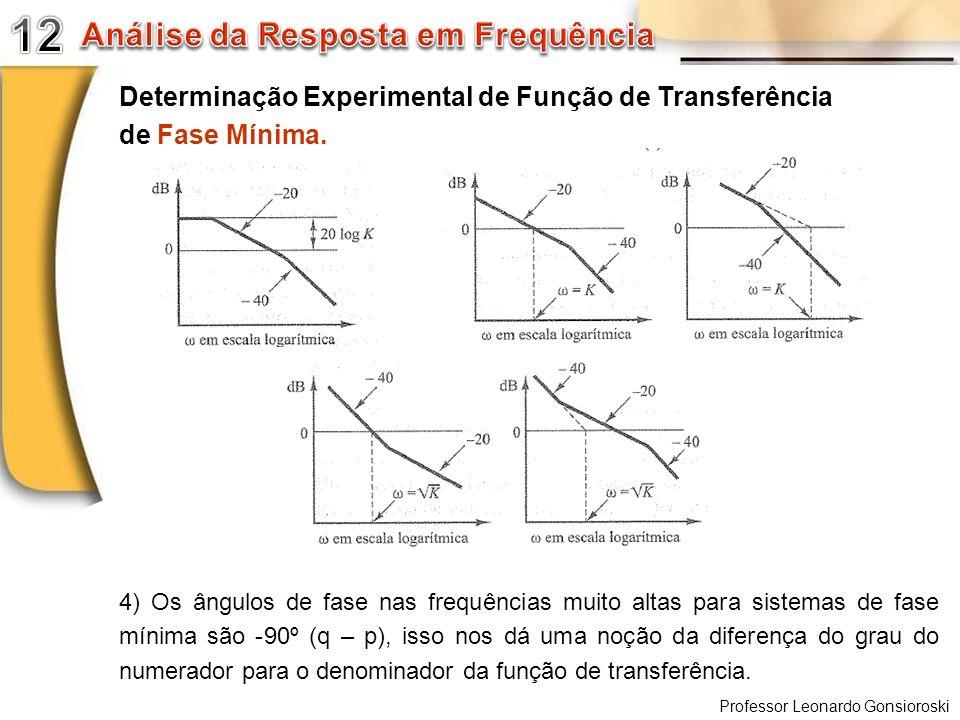 Professor Leonardo Gonsioroski Determinação Experimental de Função de Transferência de Fase Mínima. 4) Os ângulos de fase nas frequências muito altas