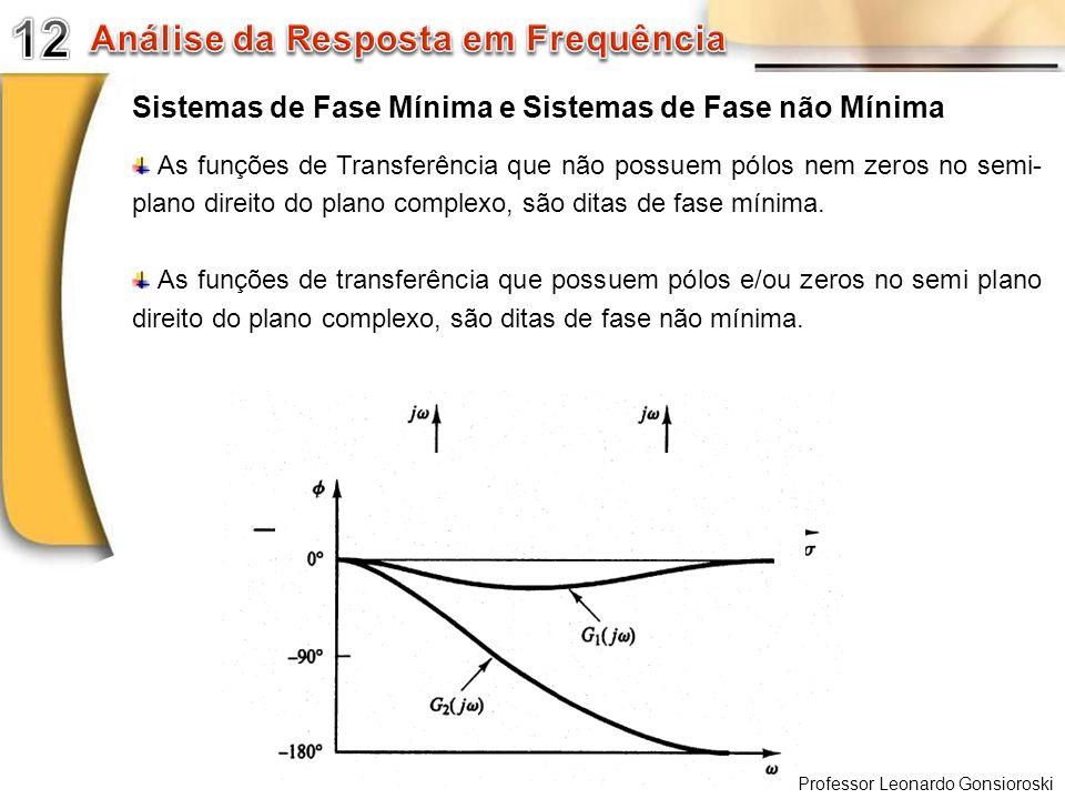 Sistemas de Fase Mínima e Sistemas de Fase não Mínima As funções de Transferência que não possuem pólos nem zeros no semi- plano direito do plano comp