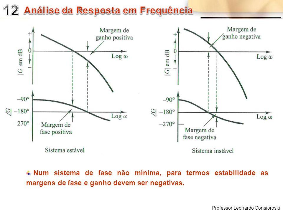 Professor Leonardo Gonsioroski Num sistema de fase não mínima, para termos estabilidade as margens de fase e ganho devem ser negativas.