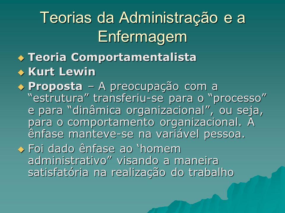 Teorias da Administração e a Enfermagem Teoria Comportamentalista Teoria Comportamentalista Kurt Lewin Kurt Lewin Proposta – A preocupação com a estru