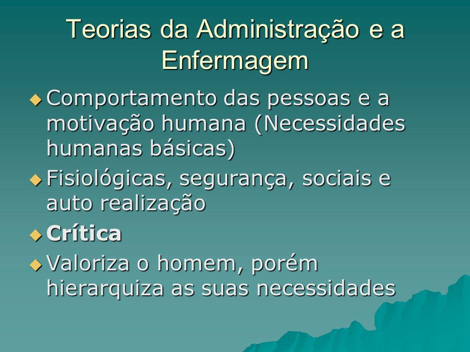 Teorias da Administração e a Enfermagem Comportamento das pessoas e a motivação humana (Necessidades humanas básicas) Comportamento das pessoas e a mo