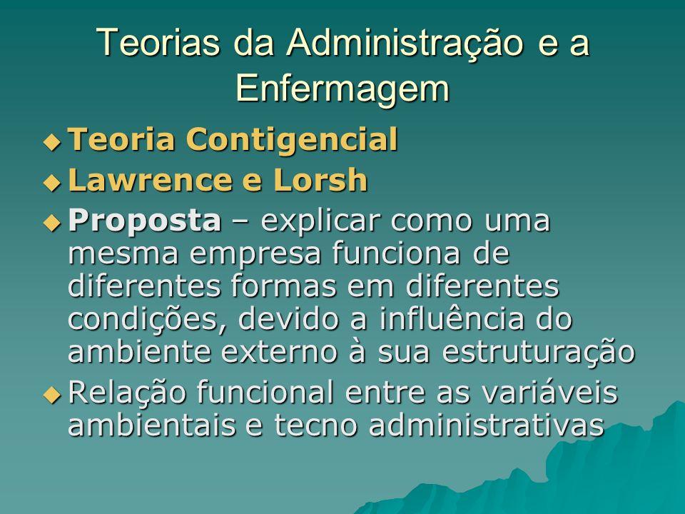 Teorias da Administração e a Enfermagem Teoria Contigencial Teoria Contigencial Lawrence e Lorsh Lawrence e Lorsh Proposta – explicar como uma mesma e