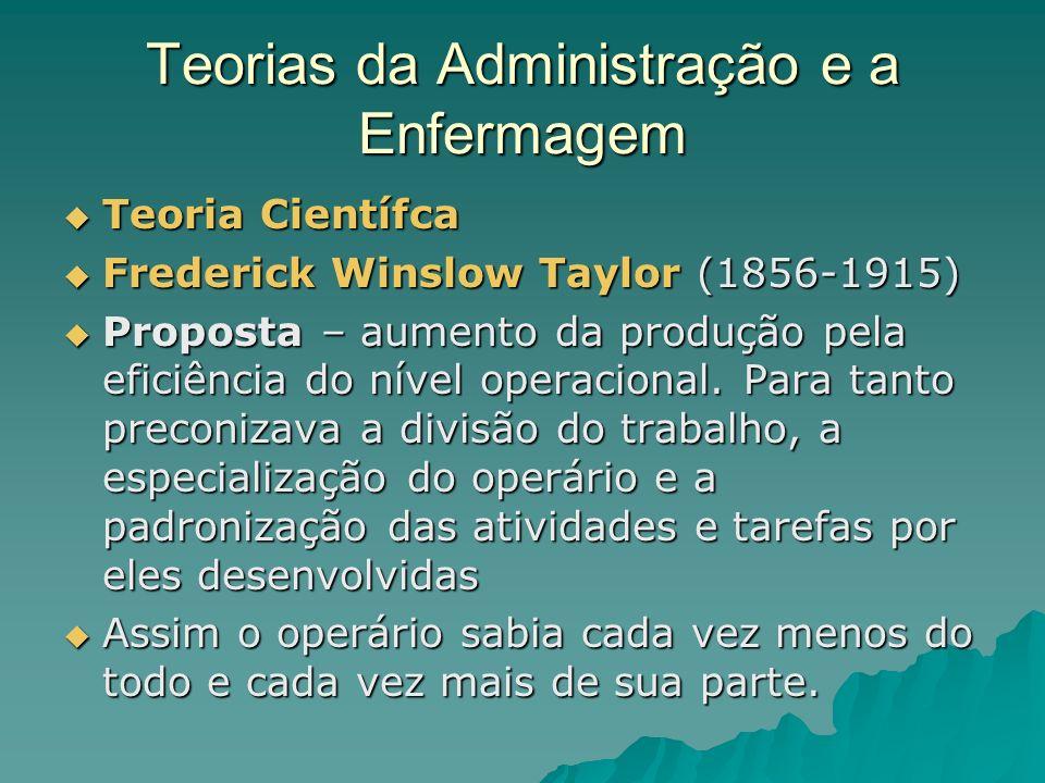 Teorias da Administração e a Enfermagem Teoria Científca Teoria Científca Frederick Winslow Taylor (1856-1915) Frederick Winslow Taylor (1856-1915) Pr