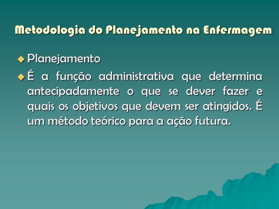 Metodologia do Planejamento na Enfermagem Planejamento Planejamento É a função administrativa que determina antecipadamente o que se dever fazer e qua