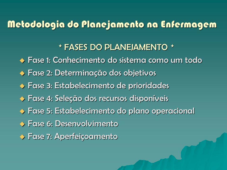 Metodologia do Planejamento na Enfermagem * FASES DO PLANEJAMENTO * Fase 1: Conhecimento do sistema como um todo Fase 1: Conhecimento do sistema como