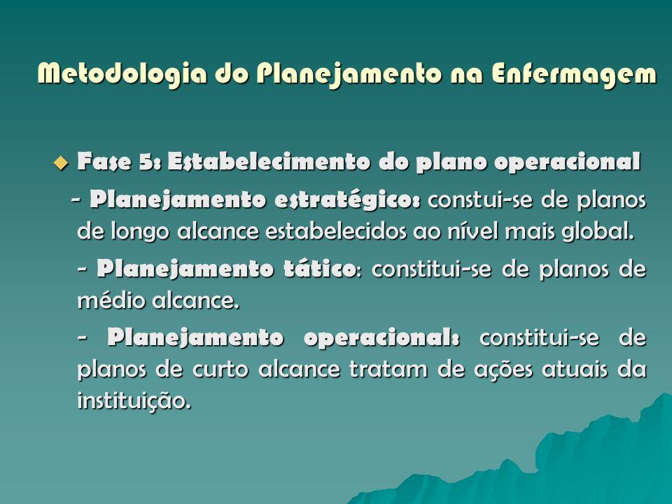 Metodologia do Planejamento na Enfermagem Fase 5: Estabelecimento do plano operacional Fase 5: Estabelecimento do plano operacional - Planejamento est