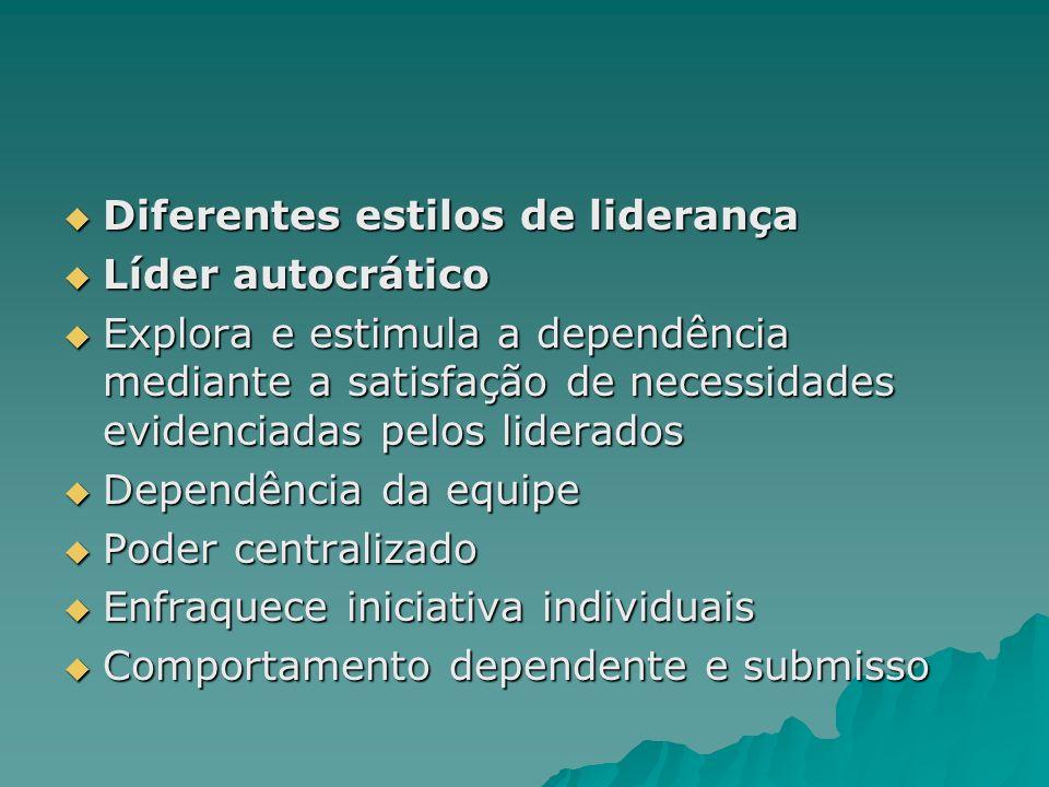 Diferentes estilos de liderança Diferentes estilos de liderança Líder autocrático Líder autocrático Explora e estimula a dependência mediante a satisf