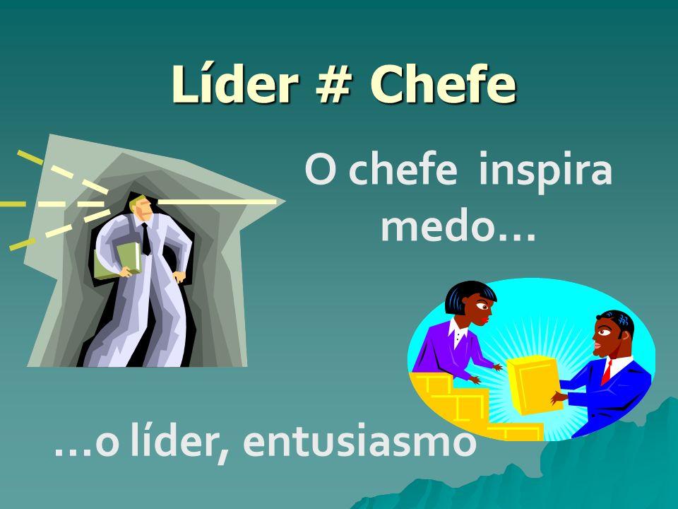 Líder # Chefe O chefe inspira medo......o líder, entusiasmo