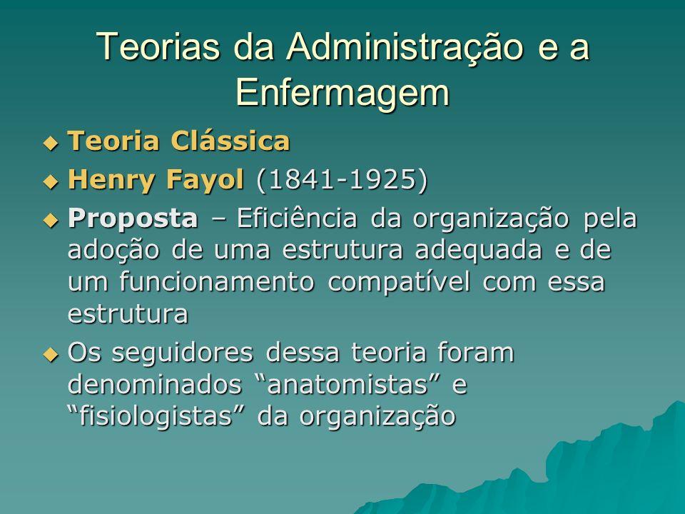 Teorias da Administração e a Enfermagem Teoria Clássica Teoria Clássica Henry Fayol (1841-1925) Henry Fayol (1841-1925) Proposta – Eficiência da organ