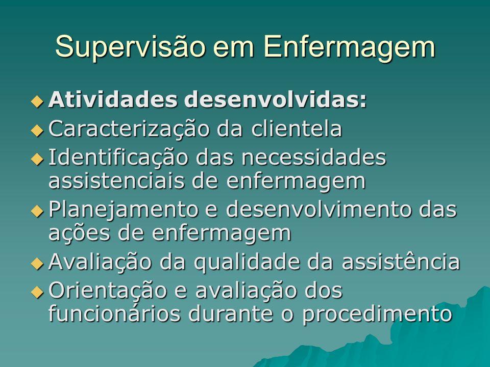 Supervisão em Enfermagem Atividades desenvolvidas: Atividades desenvolvidas: Caracterização da clientela Caracterização da clientela Identificação das