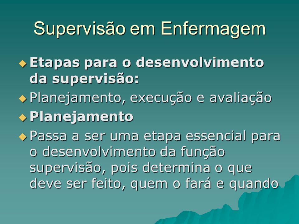 Supervisão em Enfermagem Etapas para o desenvolvimento da supervisão: Etapas para o desenvolvimento da supervisão: Planejamento, execução e avaliação