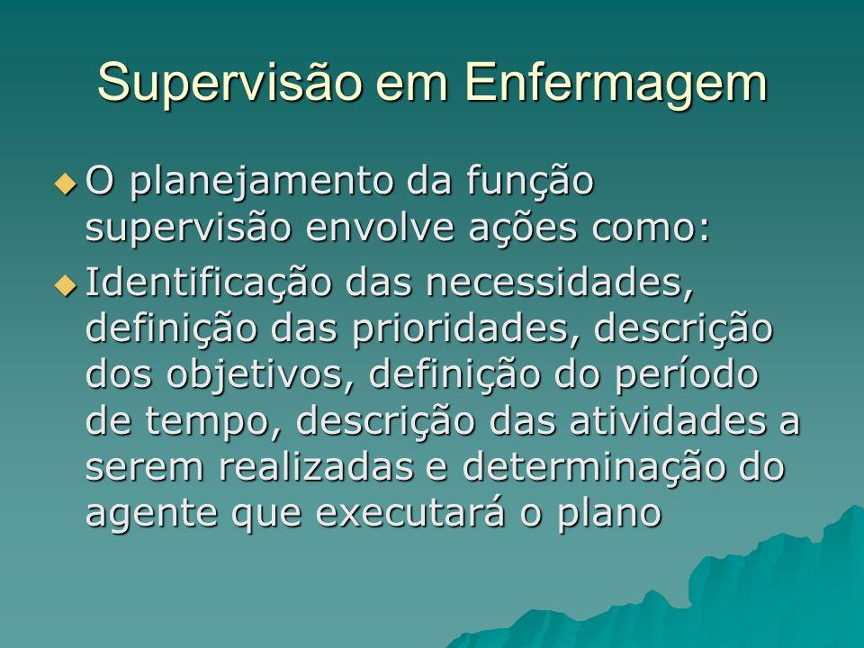 Supervisão em Enfermagem O planejamento da função supervisão envolve ações como: O planejamento da função supervisão envolve ações como: Identificação