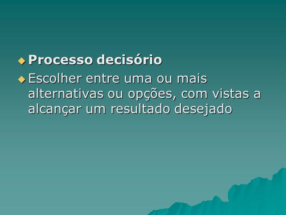 Processo decisório Processo decisório Escolher entre uma ou mais alternativas ou opções, com vistas a alcançar um resultado desejado Escolher entre um
