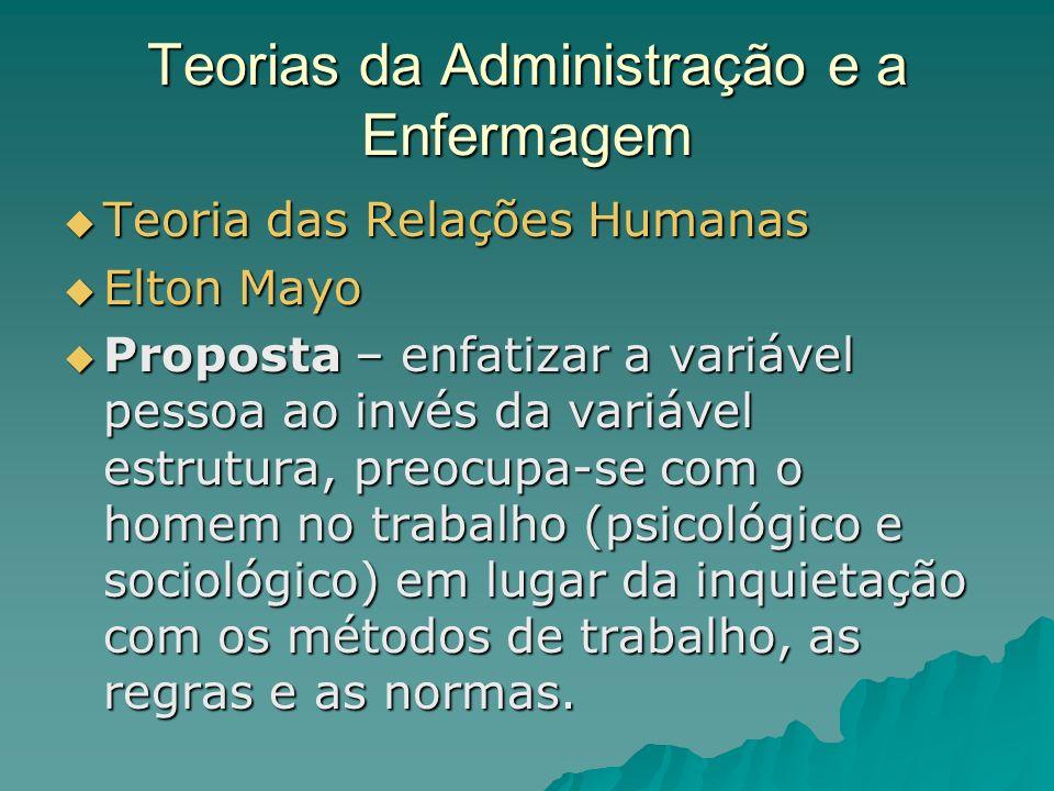 Teorias da Administração e a Enfermagem Teoria das Relações Humanas Teoria das Relações Humanas Elton Mayo Elton Mayo Proposta – enfatizar a variável