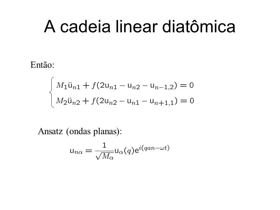 A cadeia linear diatômica Então: Ansatz (ondas planas):