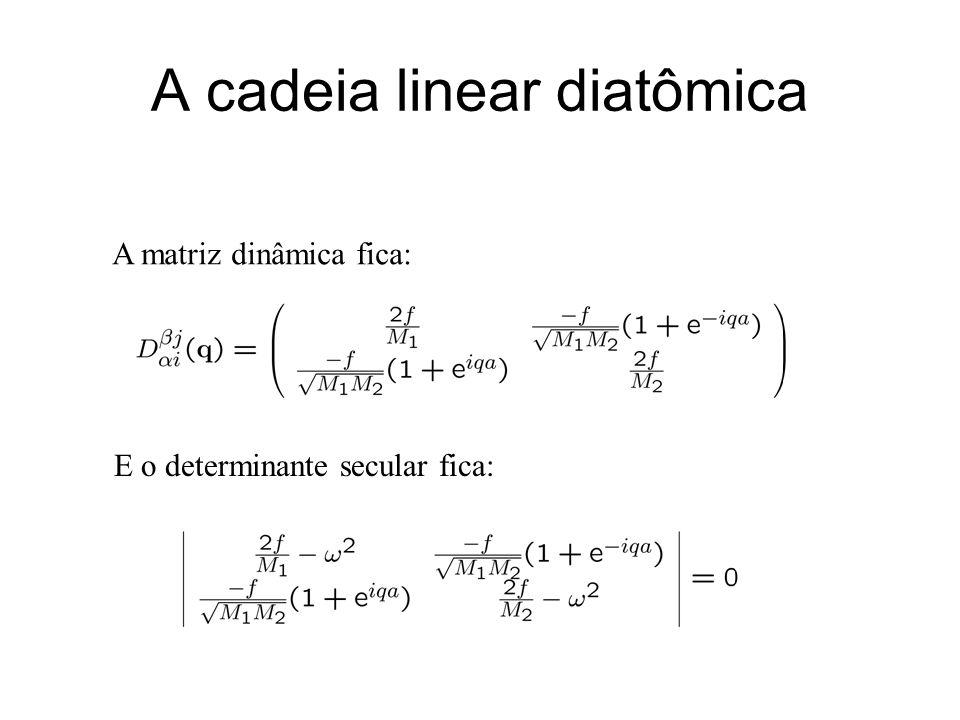 A cadeia linear diatômica A matriz dinâmica fica: E o determinante secular fica: