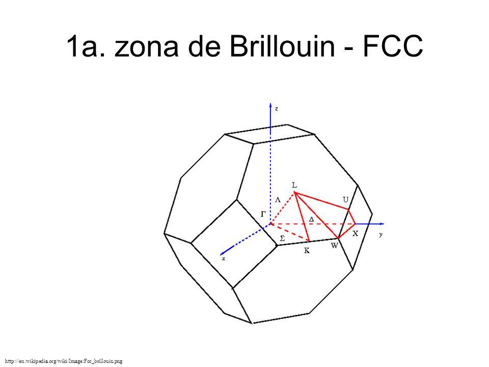 1a. zona de Brillouin - FCC http://en.wikipedia.org/wiki/Image:Fcc_brillouin.png
