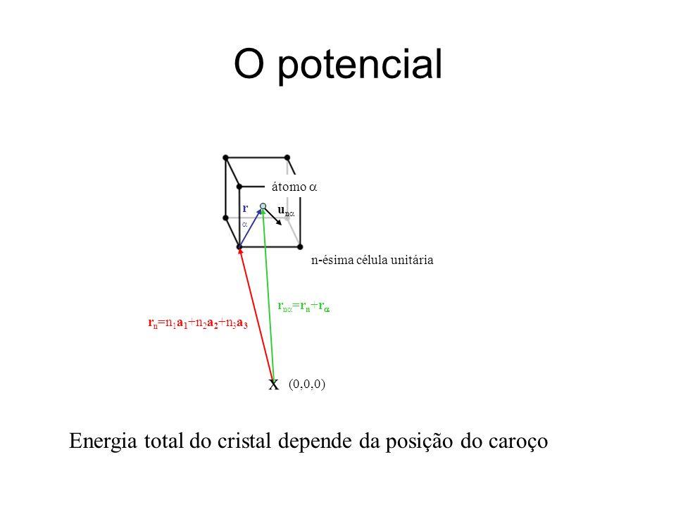 x (0,0,0) n-ésima célula unitária átomo r r n =n 1 a 1 +n 2 a 2 +n 3 a 3 r n =r n +r u n O potencial Energia total do cristal depende da posição do ca