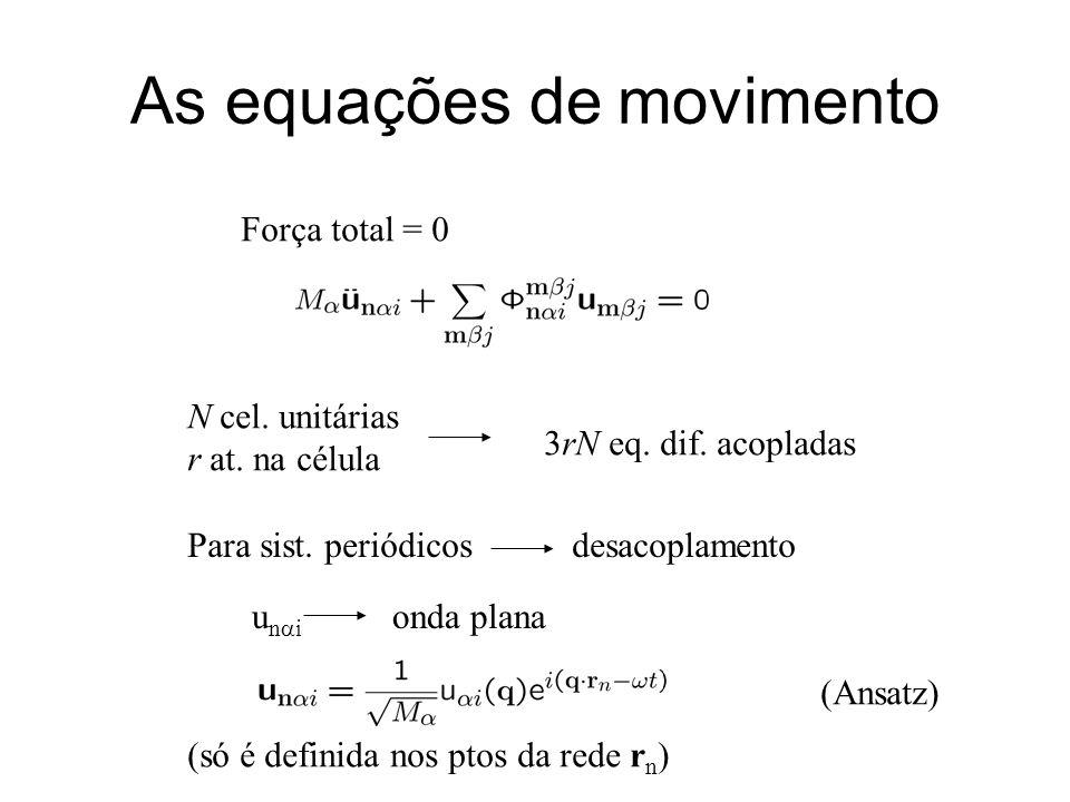 As equações de movimento Força total = 0 N cel. unitárias r at. na célula 3rN eq. dif. acopladas Para sist. periódicos desacoplamento u n i onda plana
