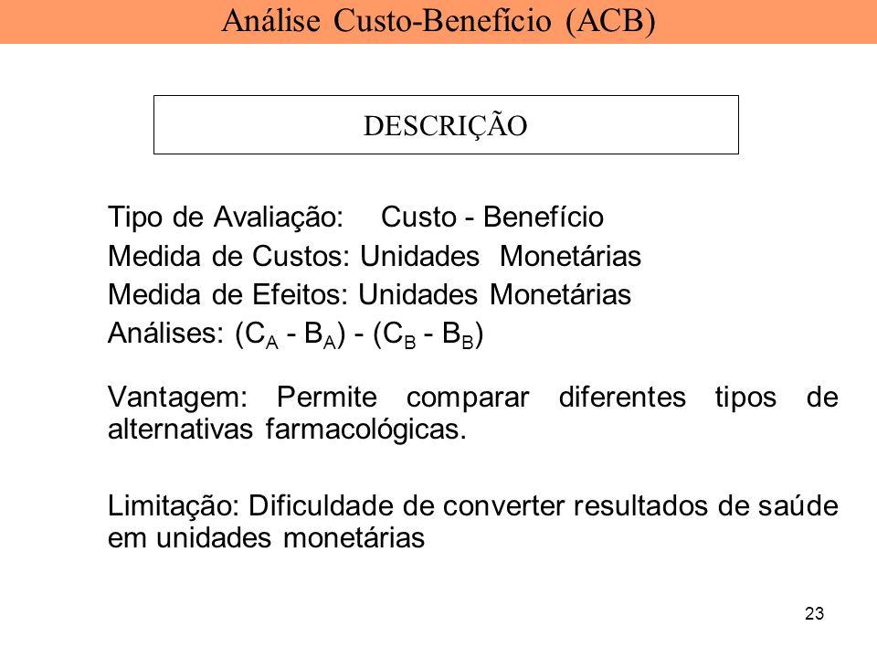 23 Tipo de Avaliação: Custo - Benefício Medida de Custos: Unidades Monetárias Medida de Efeitos: Unidades Monetárias Análises: (C A - B A ) - (C B - B