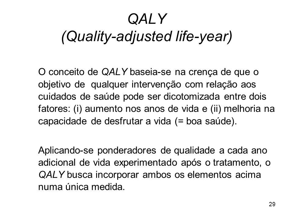 29 QALY (Quality-adjusted life-year) O conceito de QALY baseia-se na crença de que o objetivo de qualquer intervenção com relação aos cuidados de saúd