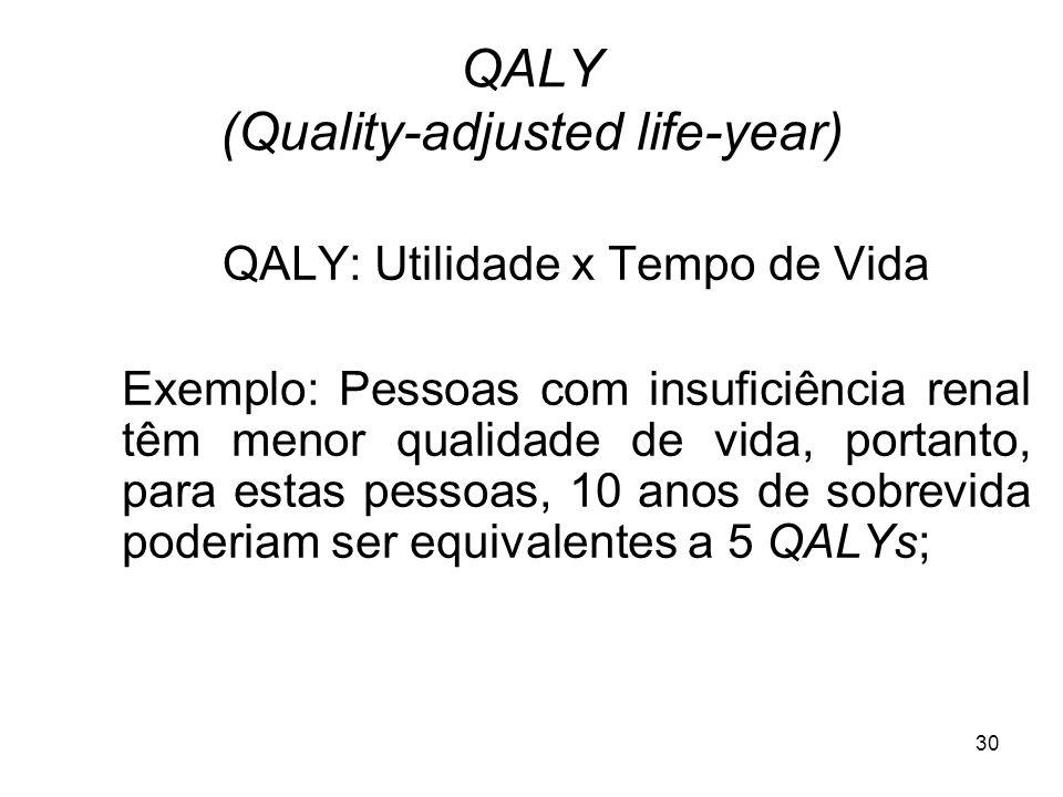 30 QALY (Quality-adjusted life-year) QALY: Utilidade x Tempo de Vida Exemplo: Pessoas com insuficiência renal têm menor qualidade de vida, portanto, p