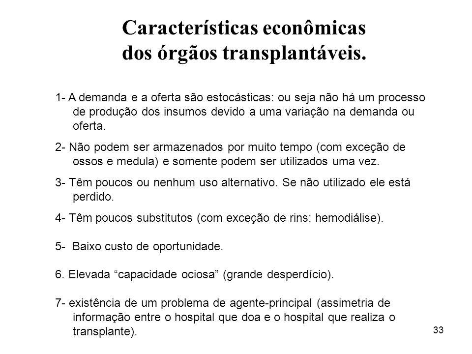 33 Características econômicas dos órgãos transplantáveis. 1- A demanda e a oferta são estocásticas: ou seja não há um processo de produção dos insumos