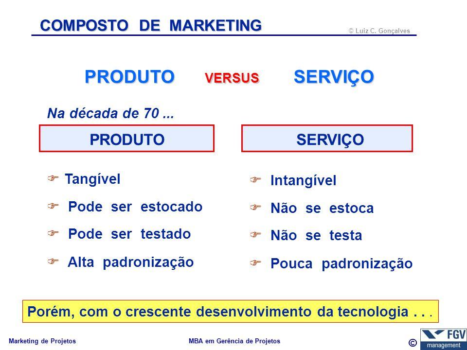 16 © Luiz C.Gonçalves Marketing de Projetos MBA em Gerência de Projetos O MODELO DE G.