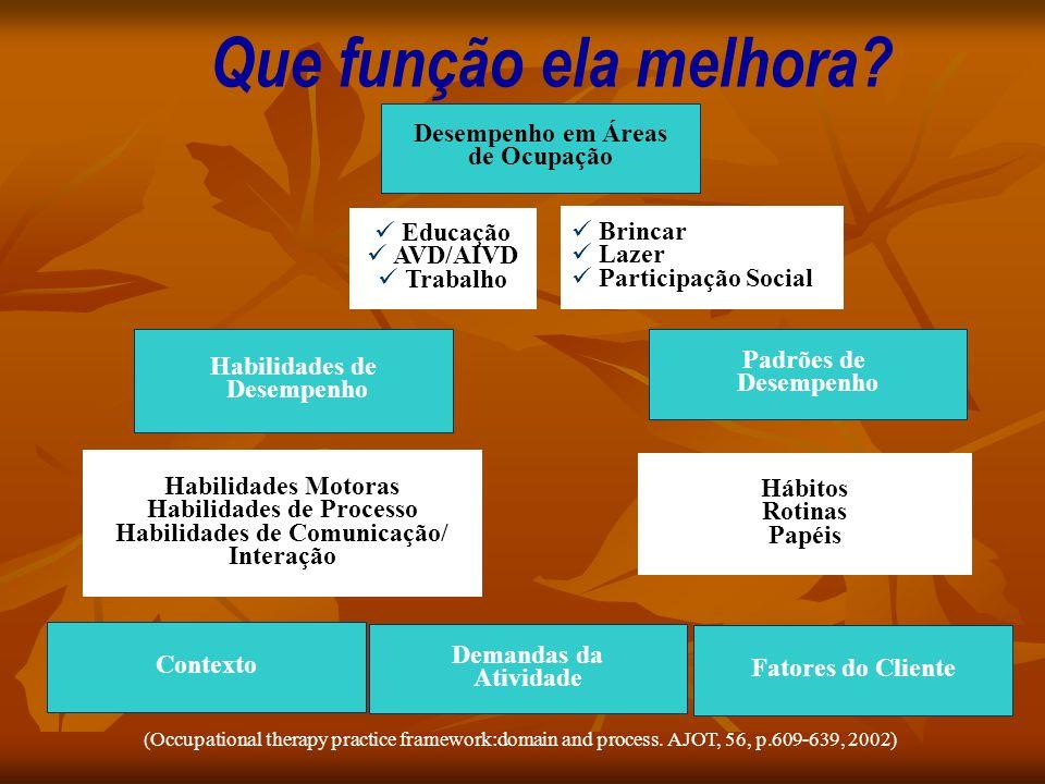 REFERÊNCIAS BIBLIOGRÁFICAS REGO, S; PALÁCIOS, M.A finitude humana e a saúde pública.