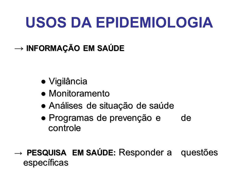 A QUESTÃO DE PESQUISA PROBLEMÁTICA DE SAÚDE PÚBLICA O ESTUDO VISA RESPONDER A QUAL QUESTÃO.