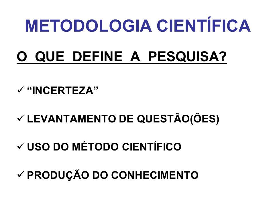 METODOLOGIA DA PESQUISA EM EPIDEMIOLOGIA MÉTODO CIENTÍFICO Metodologia epidemiológica desenvolvido para a investigação do processo saúde-doença em populações