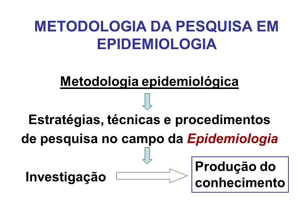 A QUESTÃO DE PESQUISA RELEVÂNCIA (contexto/background) O que se sabe sobre o tema.