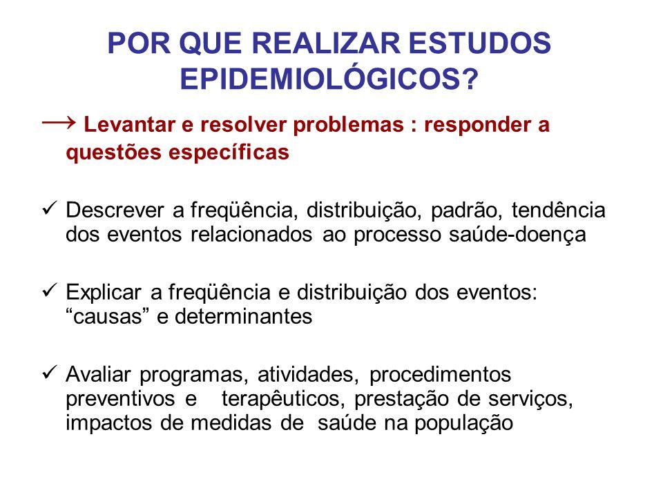 REFERÊNCIAS BIBLIOGRÁFICAS Almeida Filho N & Rouquayrol MZ.