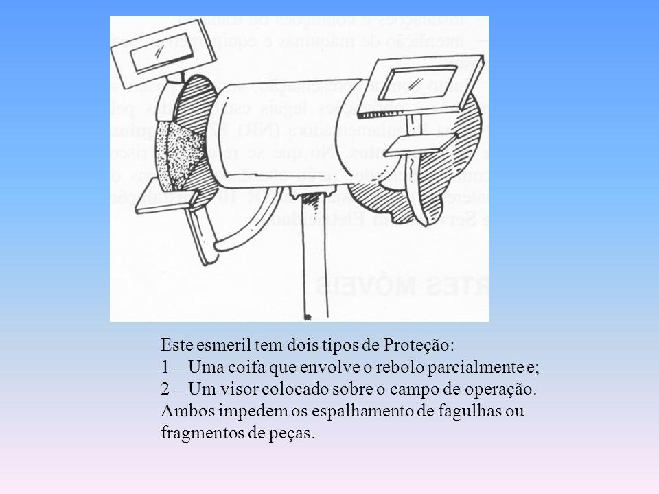 EPI`S UTILIZADOS PELOS TRABALHADORES NA INDÚSTRIA: PROTEÇÃO PARA O CRÂNIO - Capacete PROTEÇÃO PARA O ROSTO - Protetor facial - Máscara para soldador PROTETOR PARA OS OLHOS - Óculos ampla visão - Óculos para soldador PROTEÇÃO AURICULAR - Tipo Plugue de inserção - Tipo concha