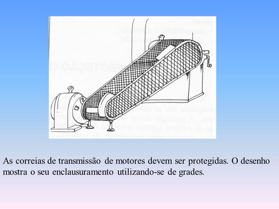 As correias de transmissão de motores devem ser protegidas.