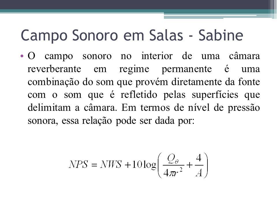 Campo Sonoro em Salas - Sabine O campo sonoro no interior de uma câmara reverberante em regime permanente é uma combinação do som que provém diretamen
