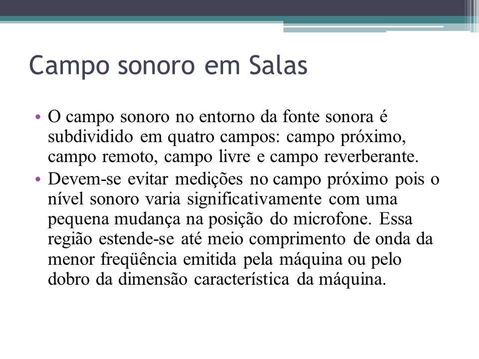 Campo sonoro em Salas O campo sonoro no entorno da fonte sonora é subdividido em quatro campos: campo próximo, campo remoto, campo livre e campo rever