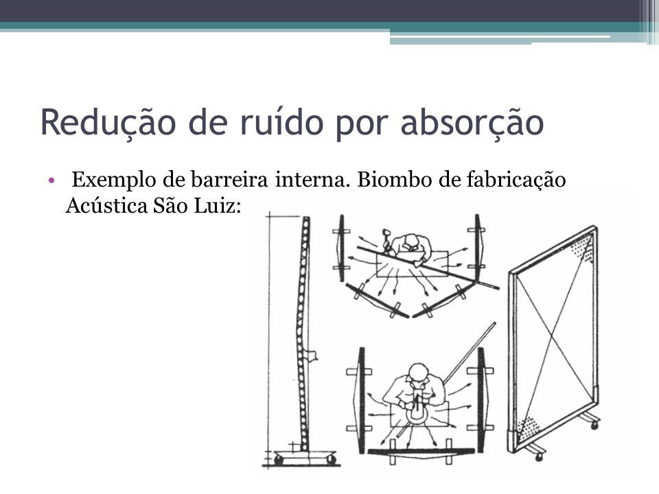 Redução de ruído por absorção Exemplo de barreira interna. Biombo de fabricação Acústica São Luiz: